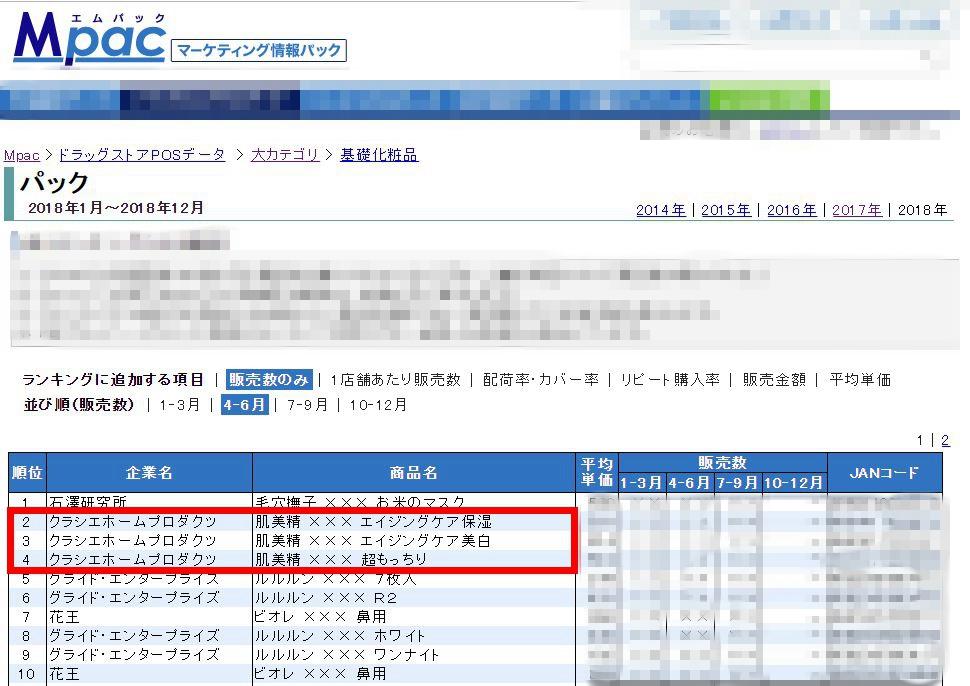 肌美精3D日本排行榜